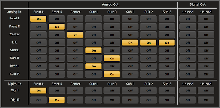 miniDSP 10x10 Hd routing matrix for 5.1 with multiple subs
