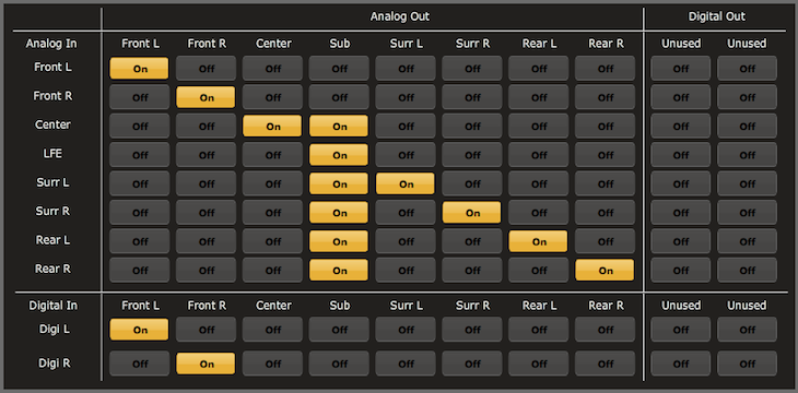 miniDSP 10x10 Hd routing matrix for 7.1 with bass management