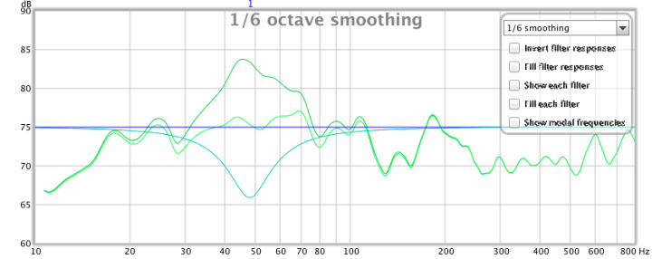 REW EQ screen showing measured and