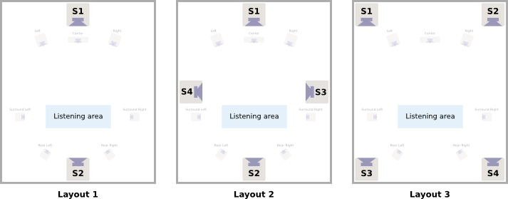 Symmetrical layouts for multiple subwoofers