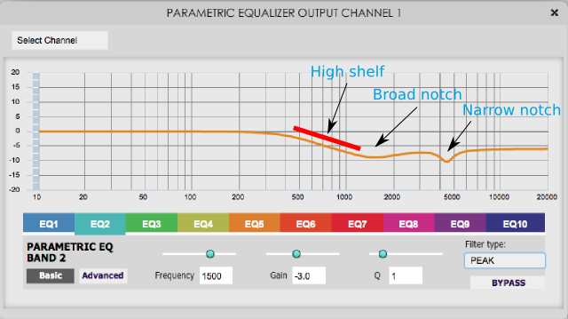 DDRC-88BM two-way Parametric equalizer example