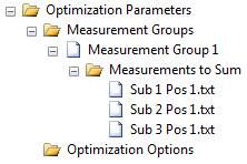 MSO measurement group 1