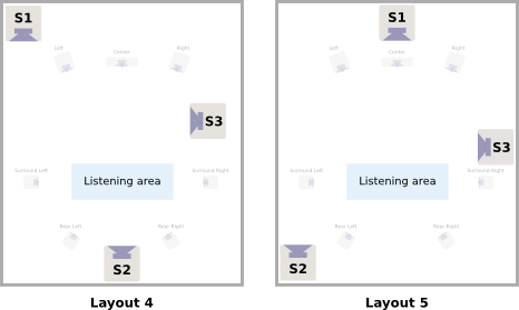 Sample multi-sub layouts
