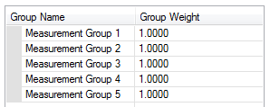 MSO optimization weights