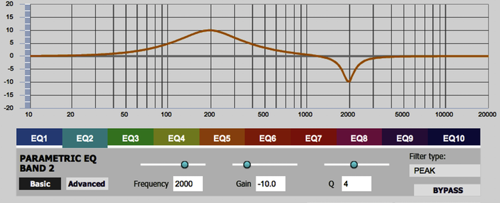 Headphone EQ with REW + EARS
