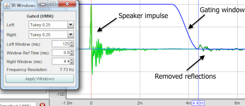Impulse response window parameters