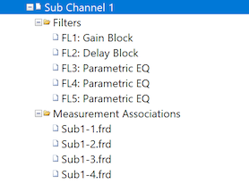 Filters for sub channel 1