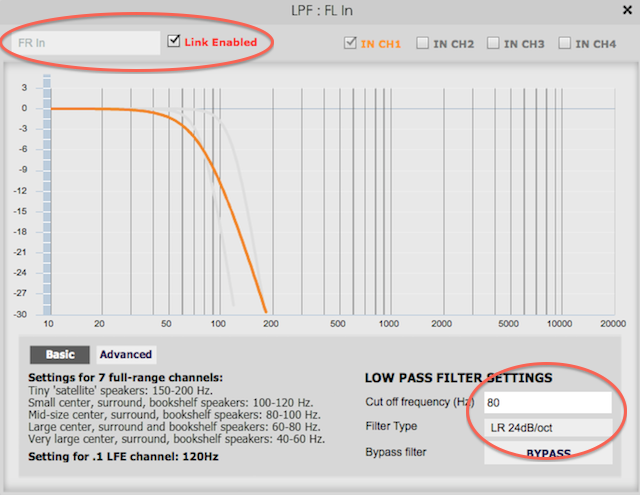 Default subwoofer lowpass filter