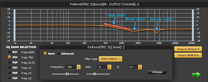 Parametric equalizer example