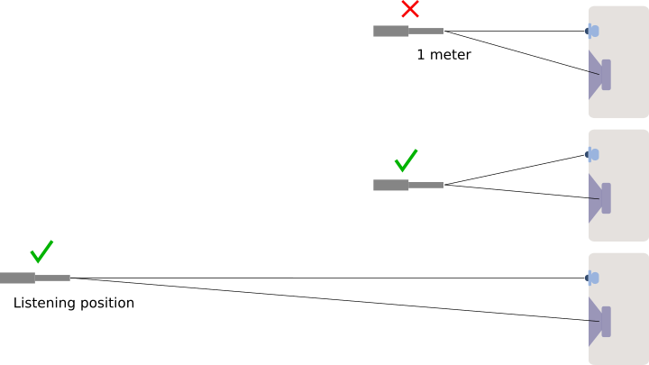 Microphone positioning for measuring time delay