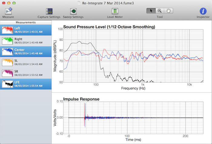 Measurements made with FuzzMeasure Pro