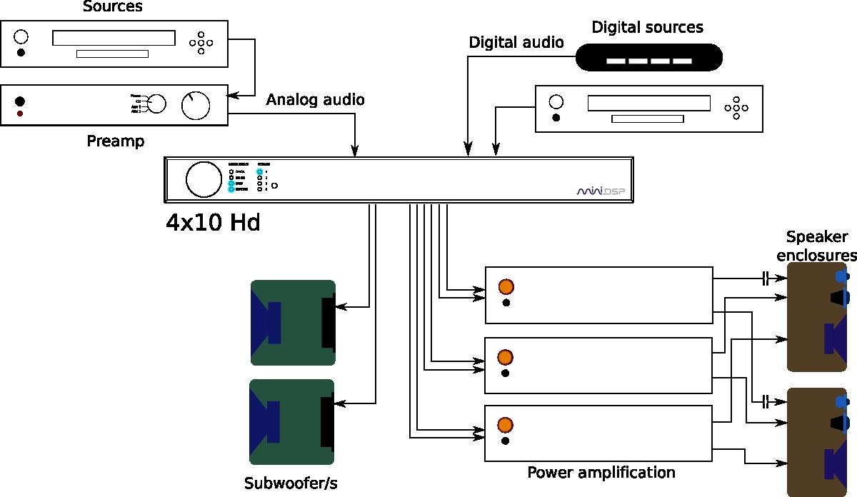 4x10diagram 2