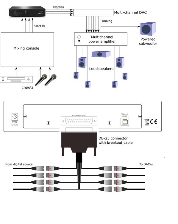 DDRC 88D diagram