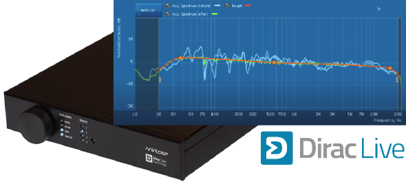 Dirac Series high-resolution audio processors from miniDSP and Dirac Research
