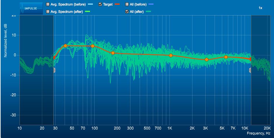Dirac Live filter design screen