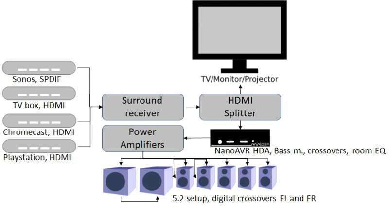 nanoAVR_HDA_setup.jpg
