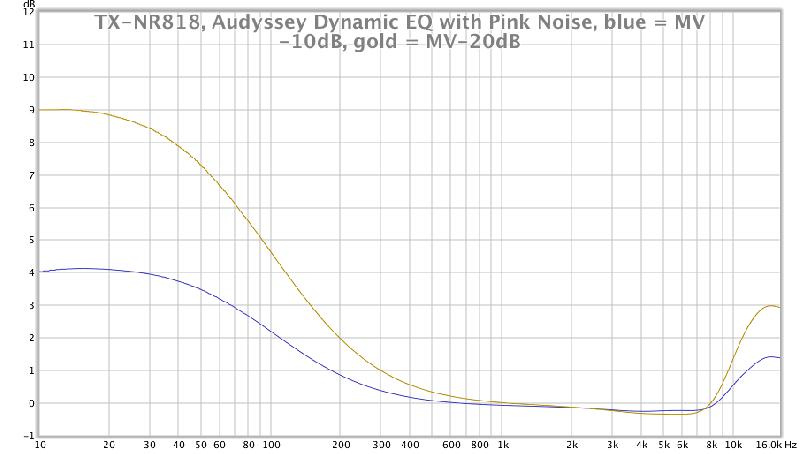 Minidsp Re Equal Loudness Contour 24