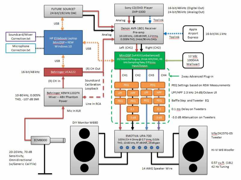 Interconnectdiagram1.jpg