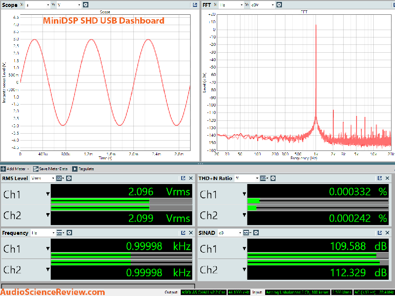 MiniDSPSHDAudioProcessorStreamer.png
