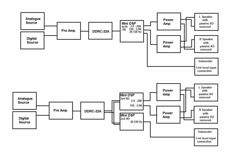 Bi Amping Diagram - Wiring Diagram