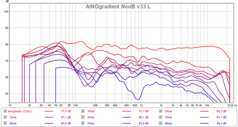 ainogneobv33eqldecay100ms10step.png