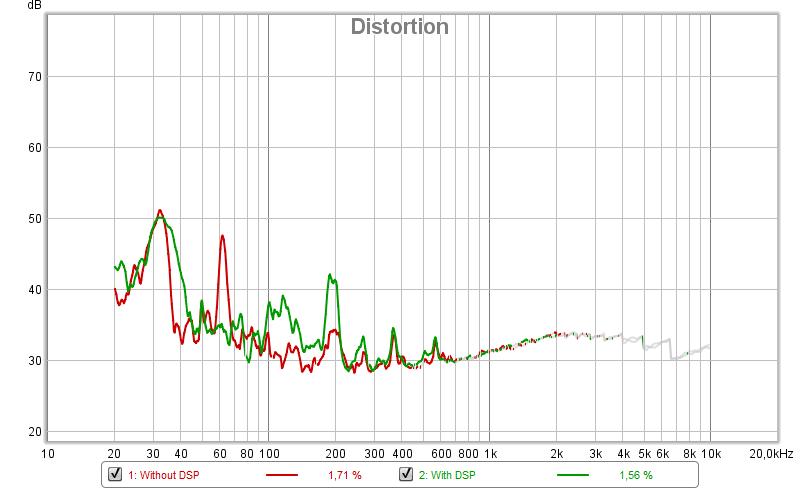 dsp1distorsion.png