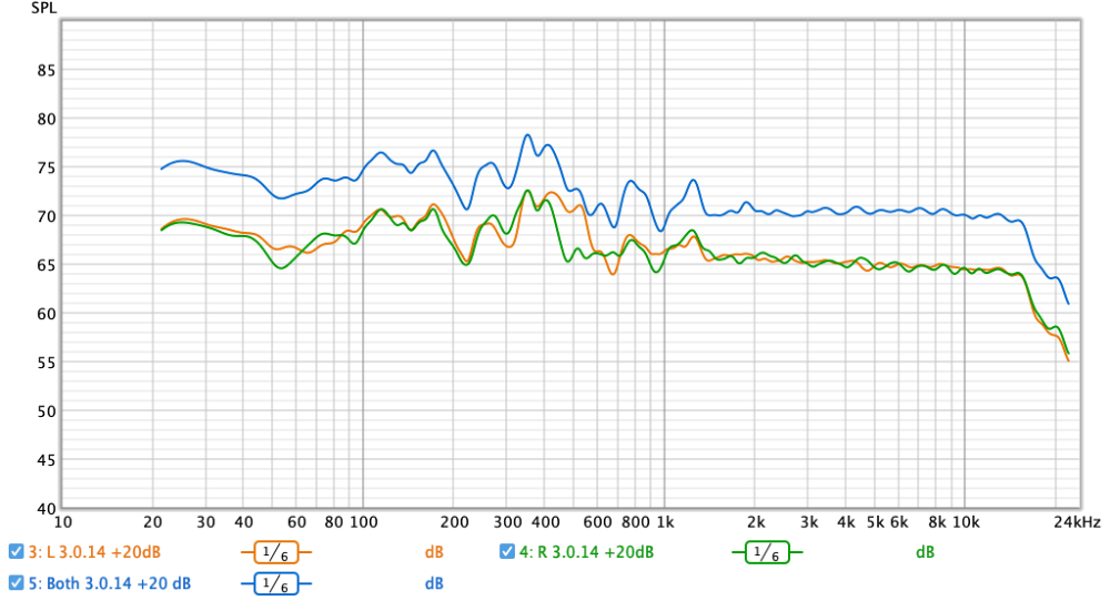 Dirac3.0.14frequency.png