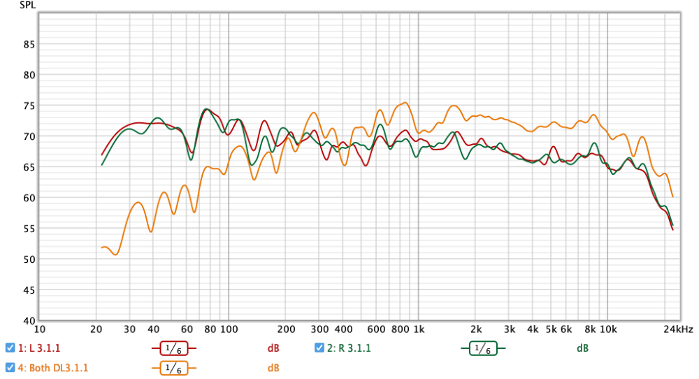 Dirac3.1.1frequency.png