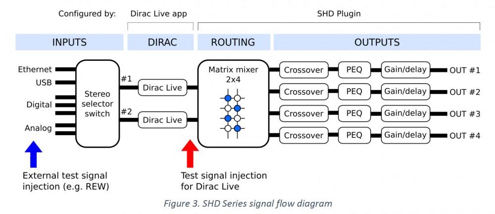 SHDblockdiagram.jpg
