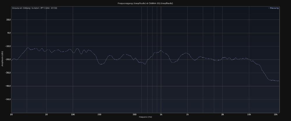 AurumVulkans+2xVelodyneDD12withbuildincorrection.jpg